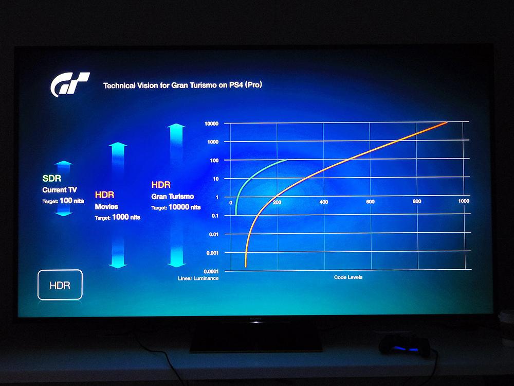 GTSportsのコースが19から15へ削減か? 13 [無断転載禁止]©2ch.netYouTube動画>27本 ->画像>259枚