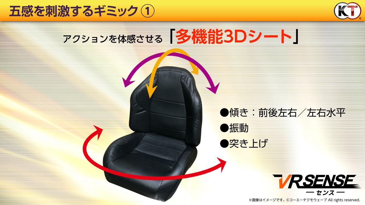 シートはかなり激しく動くようだ。傾きは最大8度。シートベルト必須となっている