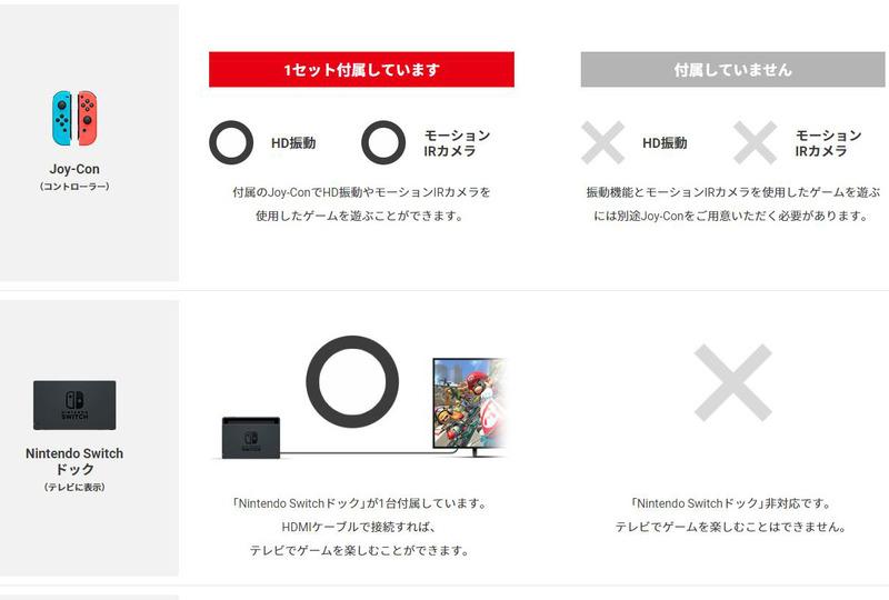 Nintendo Switch Lite TV and Joy Con