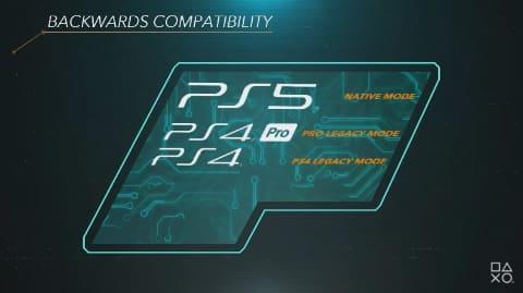 プレイステーション 5、PS4との互換性を確保 - GAME Watch