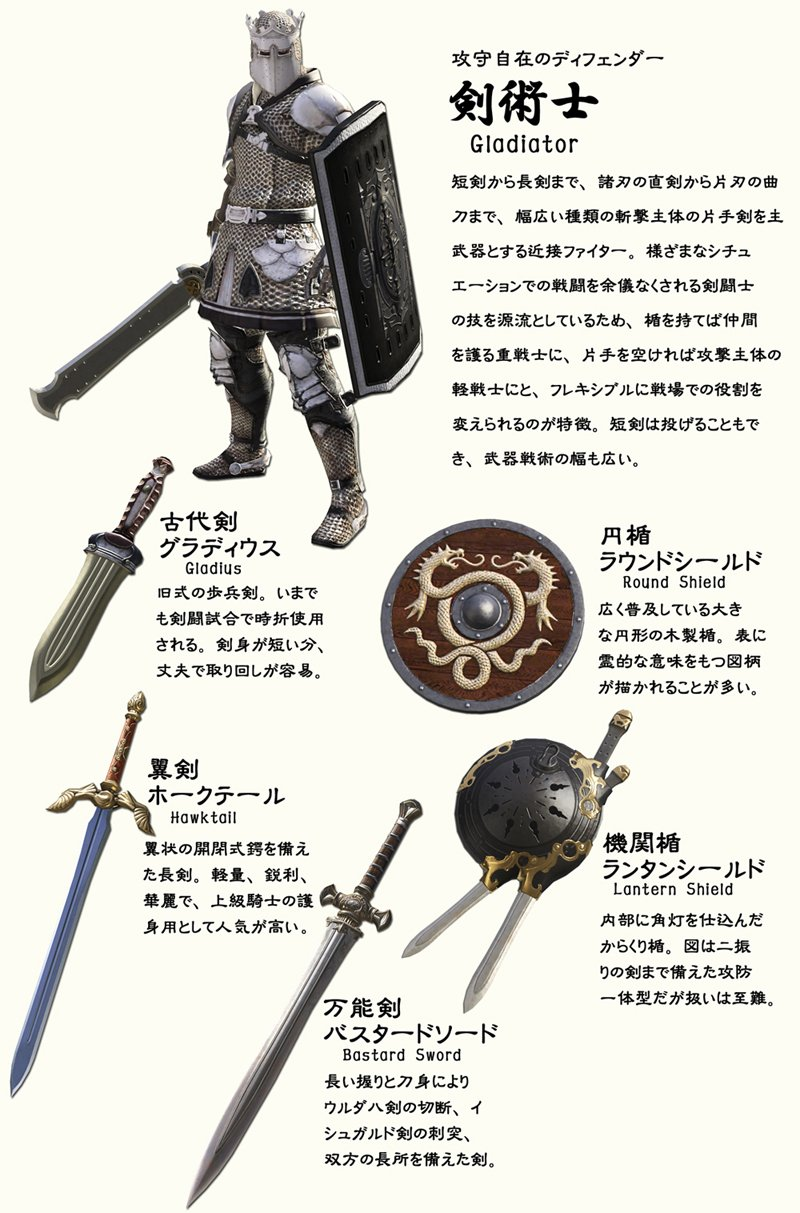 <STRONG>剣術士(Gladiator)の武具一覧</STRONG>