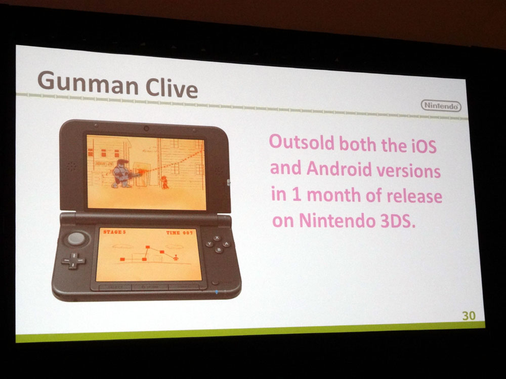 iOS/Androidから3DSに移植してヒットという珍しい経歴のソフト「Gunman Clive」