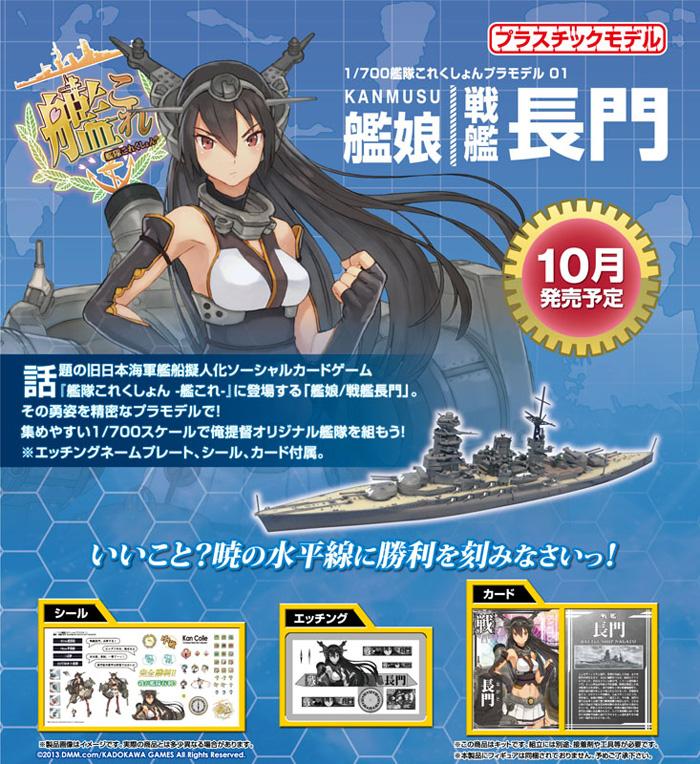 倉庫に眠っていた売れ残り在庫の戦艦長門プラモに艦これシールを付けて3980円で販売